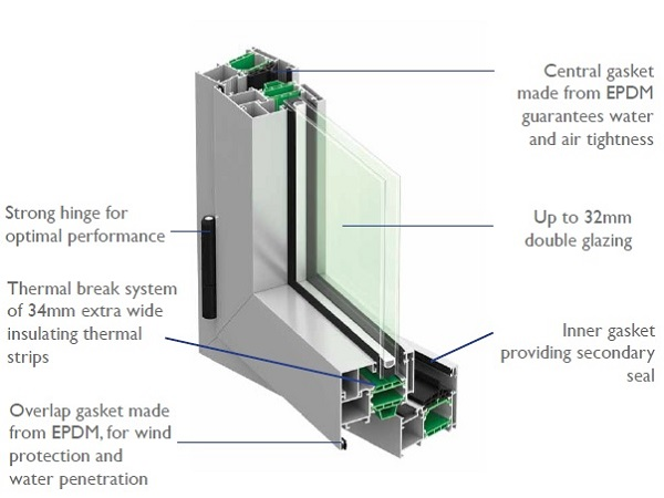 What Does A Curtain Panel Mean