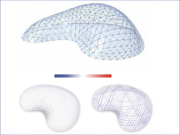 Automated Design and Analysis of Reinforced and Post-Tensioned Glass Shells