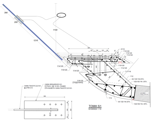 Complex Geometry Glass Balustrade: Eleftheria Square, Design