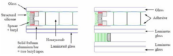 Fig 2 Canopy and roof panel cross sections with 8mm HST outer glass, 19mm honeycomb and 13.5mm and 17.5mm laminated HS glass. Diagram credit to Bellapart