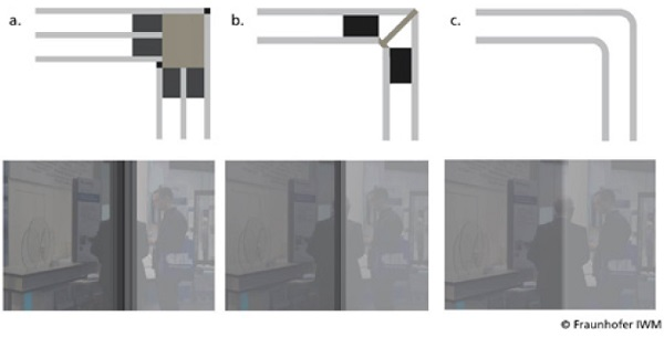 Fig. 1: At the top: cross sections of different insulation glazing configurations, schematically.