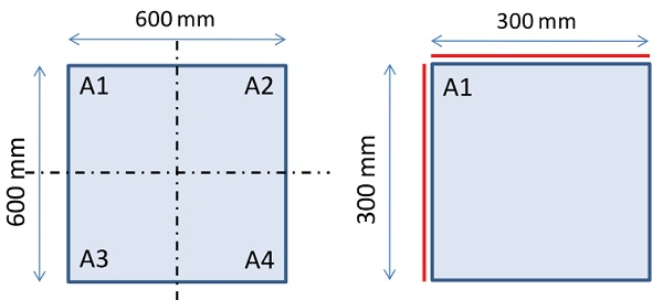 "Figure 1 - Samples dimensions and edge working (red line: ""pre-lamination finishing"" edge; dotted red line: ""post-lamination finishing"" edge)"
