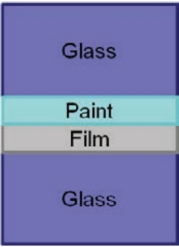 Figure 3 Paint directly applied on glass