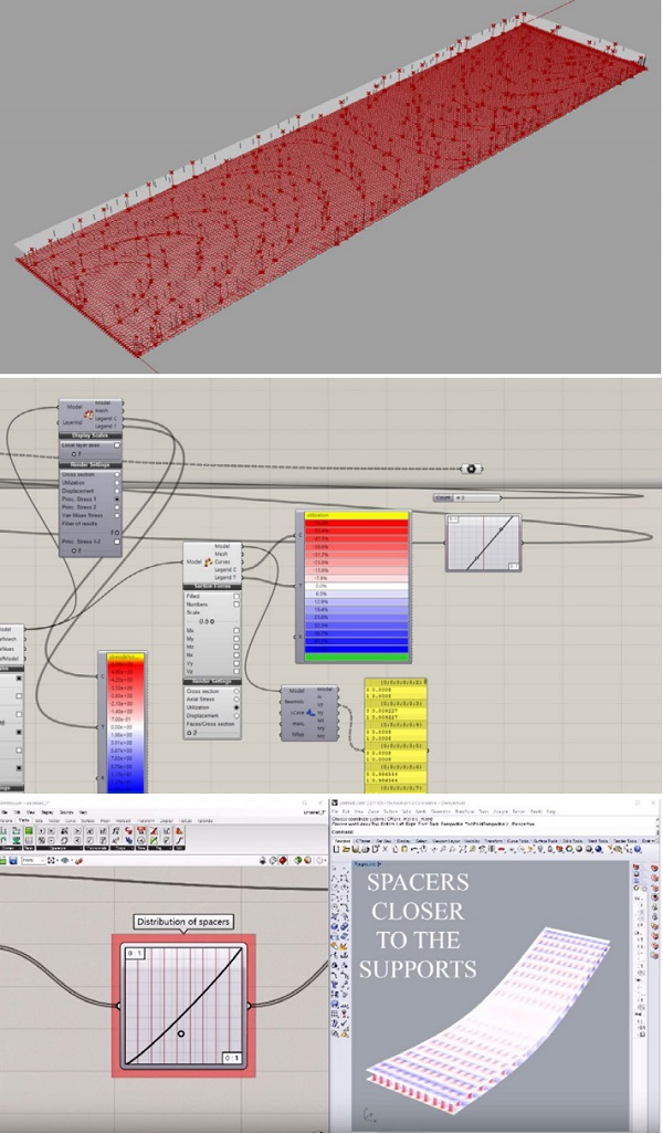 Figure 4 Parametric workflow