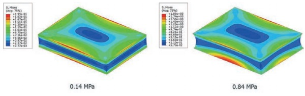 Figure 5: FEA results of the H-bar model Von Mises Stress [MPa] at 0.14MPa (left) and at 0.84MPa (right) reaction force