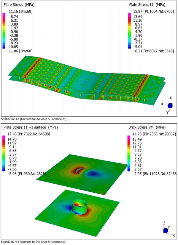 Figure 5 Finite element verification models
