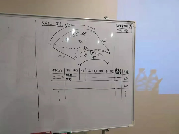 Kanban Management of Glass Products Arch Height