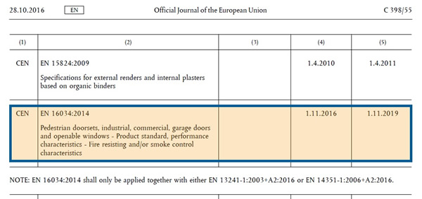 Publication of EN 16034 in the Official Journal of the European Union