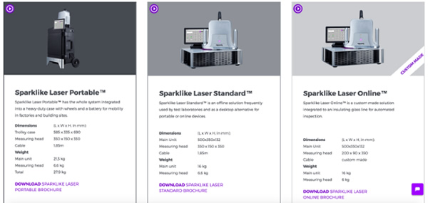 Sparklike Oy Has New High Performance Web Pages
