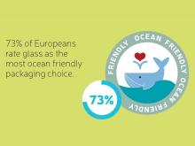 European Glass industry partners with Surfrider Foundation Europe for cleaner and healthier oceans
