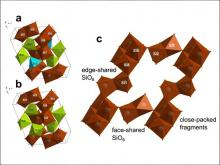 Figures a and b show the spatial crystal lattice of coenzymes, and figure c shows it deployed on a plane where fragments of SiO6 are clearly visible, paradoxically connecting faces.