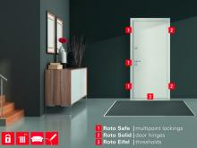 Roto: comprehensive door technology expertise