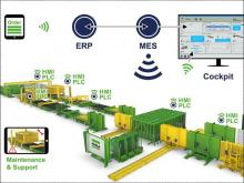 Digitalisation and the smart factory as an integrated concept for glass-processing companies