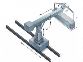 How CoxGomyl can help you design the perfect facade access solution
