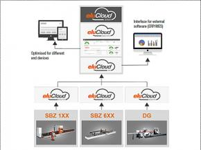 eluCloud – processing machine data to obtain decision-relevant information