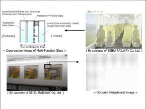"NSG's Multi-Function Glass Selected for Passenger Window of Seibu Railway's New Express Train ""Laview"" – World's first train with Metashine® Print"