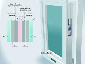 Illustration: ConverLight AW, our smart solar-powered electrochromic window