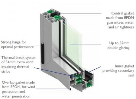 Benefits of Thermally Broken Aluminium Windows and Doors