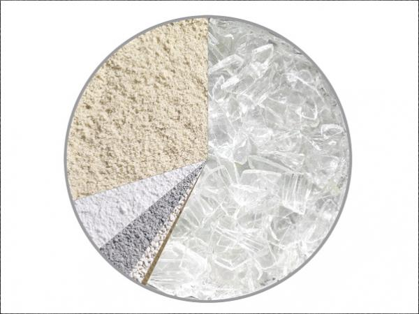 The input materials for glass production: 60% cullet, 29% sand, 5% soda, 4.5% lime, 1.5% dolomite and feldspar -  Illustration: Federal Asscoiation of the Glass Industry