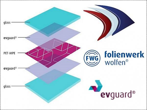 Folienwerk Wolfen announces their partnership with Glass Lamination of America!
